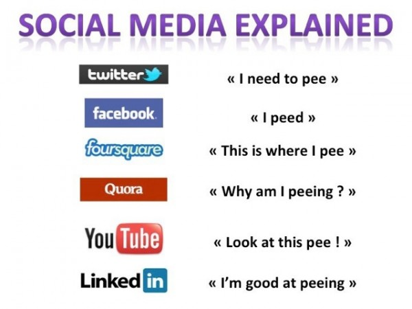 Social-Media-Explained-600x450